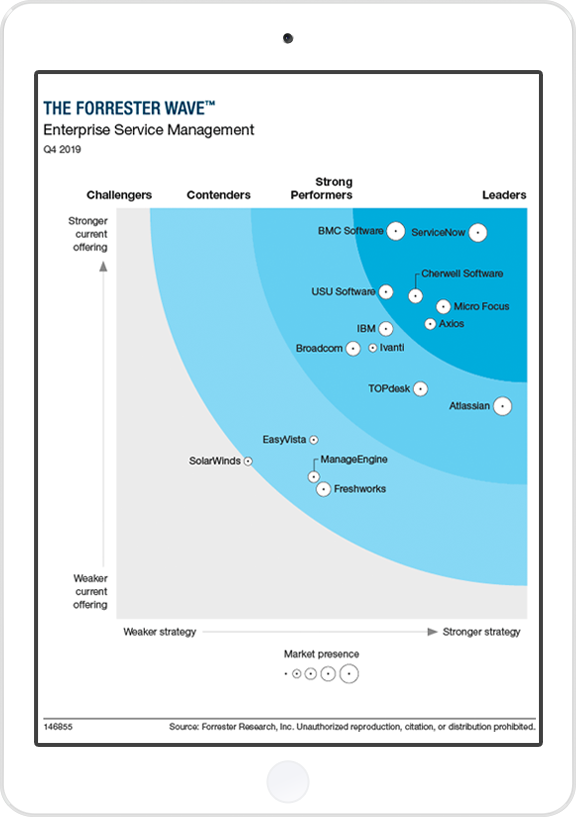 ebook-forrester-wave-q4-2019