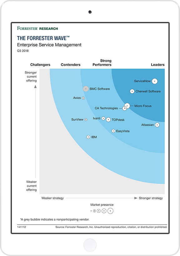 ebook-forrester-wave.png