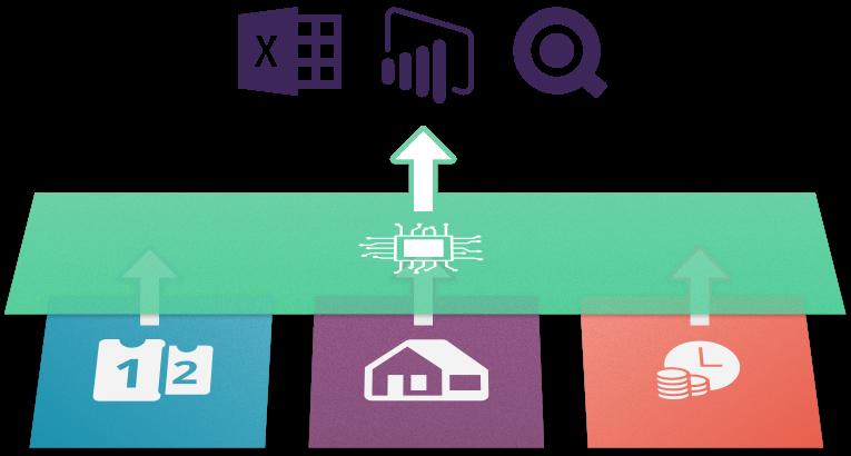 reporting-layer-schematics