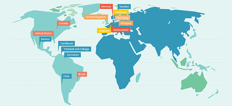 sectoren TOPdesk internationaal