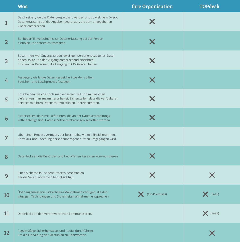 GDPR_checklistFINAL.png